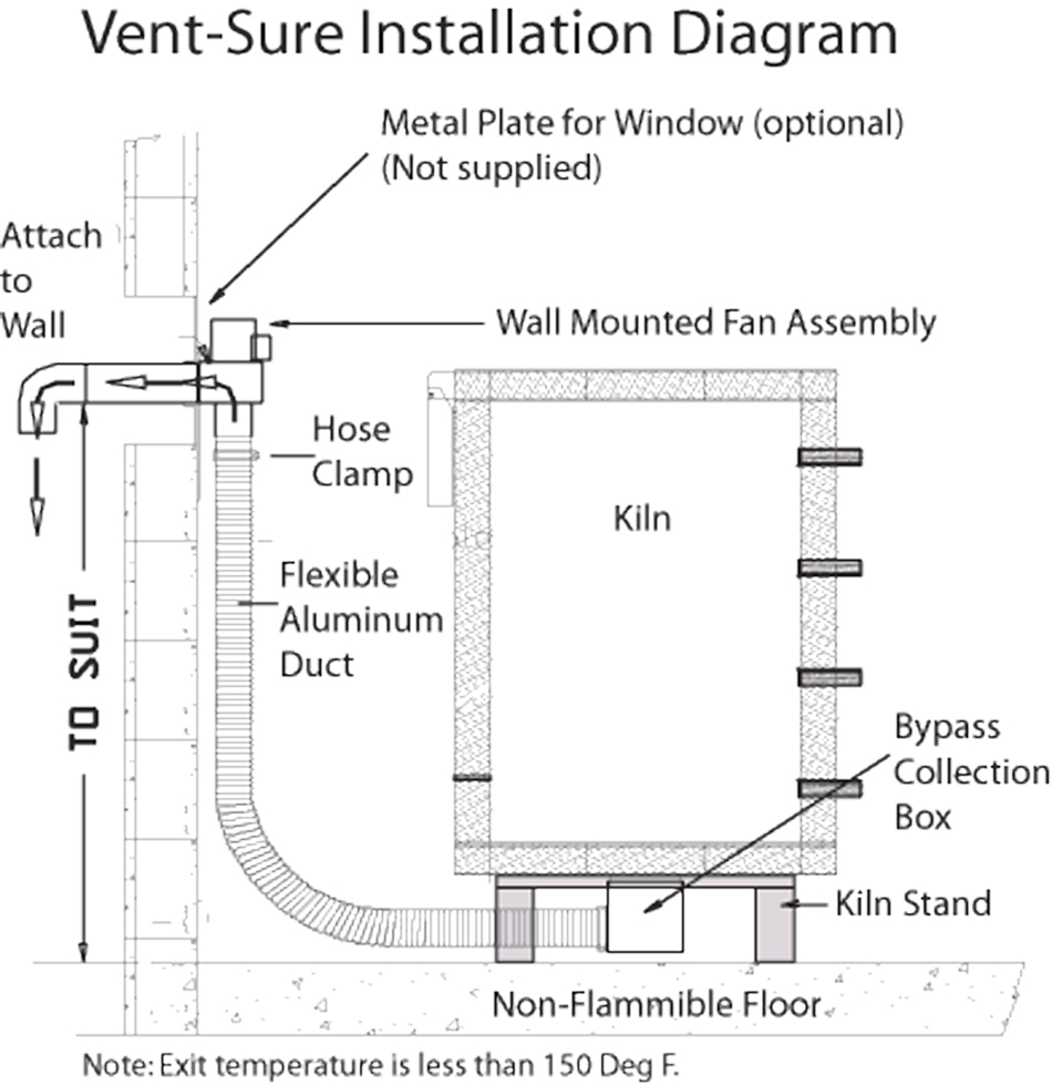 accessories installation diagram 950 duncan kiln wiring diagram wiring diagram and schematic design  at mifinder.co